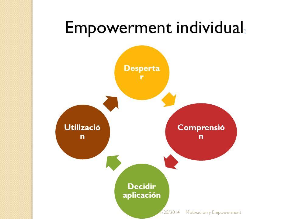 Empowerment individual: