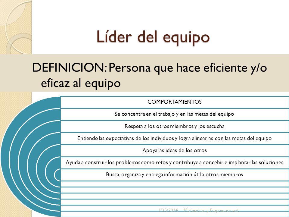 Líder del equipoDEFINICION: Persona que hace eficiente y/o eficaz al equipo. COMPORTAMIENTOS. Se concentra en el trabajo y en las metas del equipo.