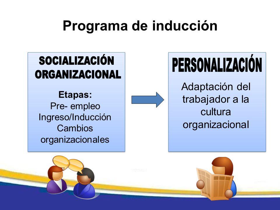 Programa de inducción SOCIALIZACIÓN ORGANIZACIONAL PERSONALIZACIÓN