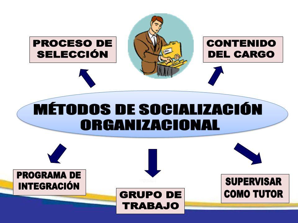 MÉTODOS DE SOCIALIZACIÓN