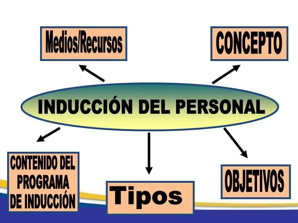 INDUCCIÓN DEL PERSONAL