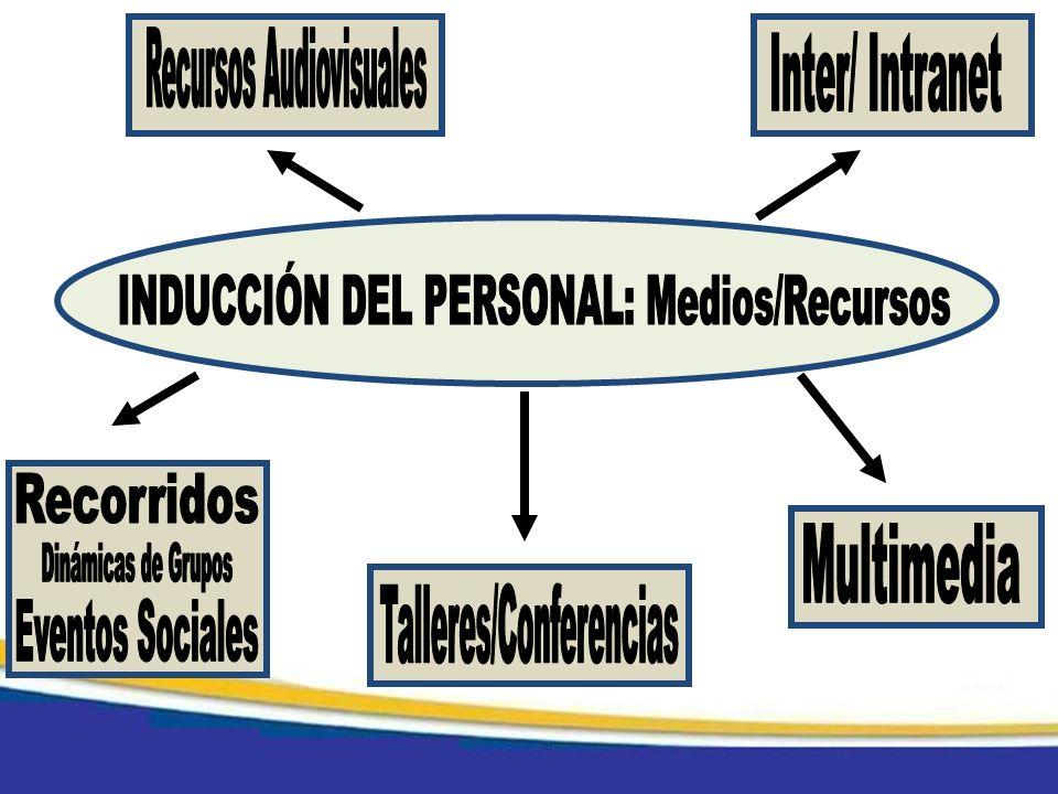 INDUCCIÓN DEL PERSONAL: Medios/Recursos