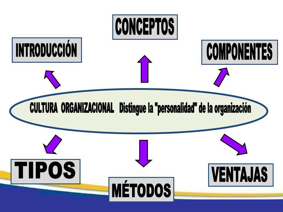 CULTURA ORGANIZACIONAL Distingue la personalidad de la organización