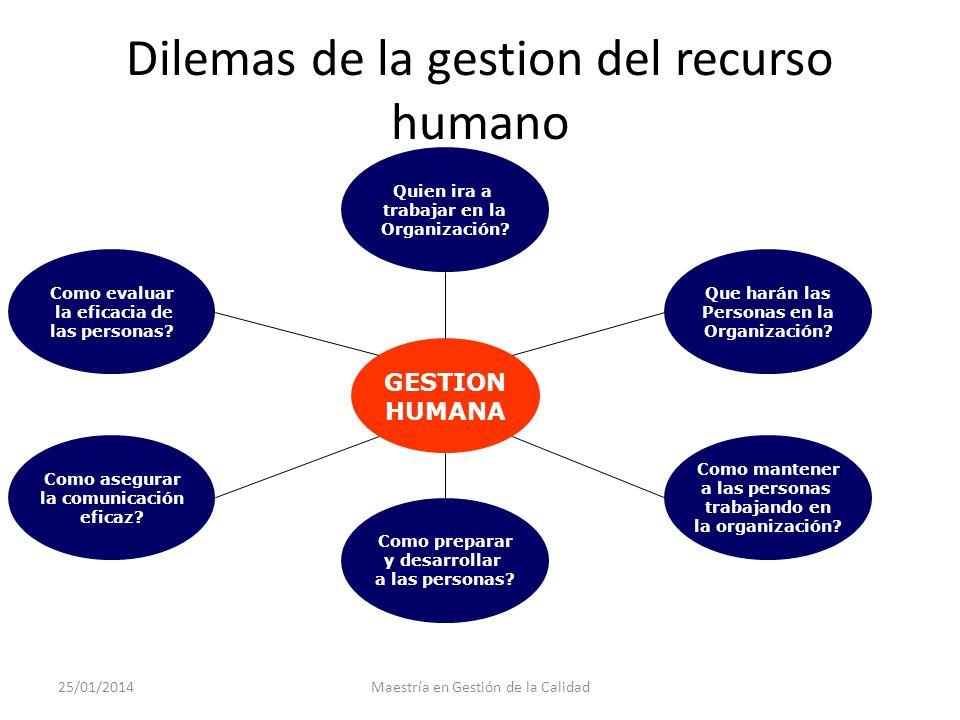 Dilemas de la gestion del recurso humano