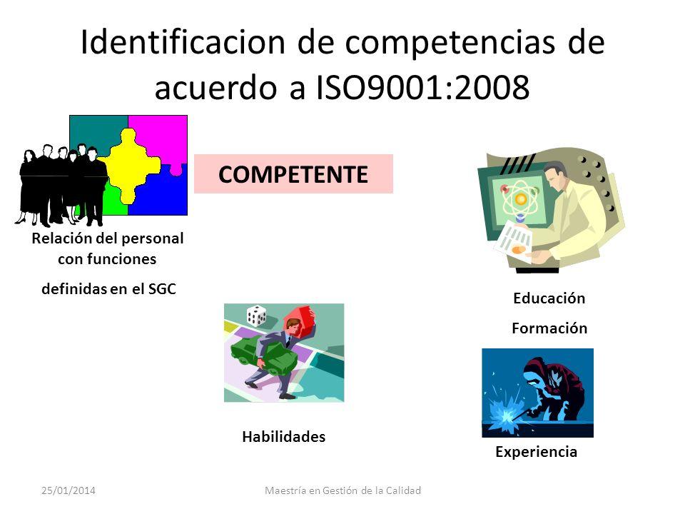 Identificacion de competencias de acuerdo a ISO9001:2008