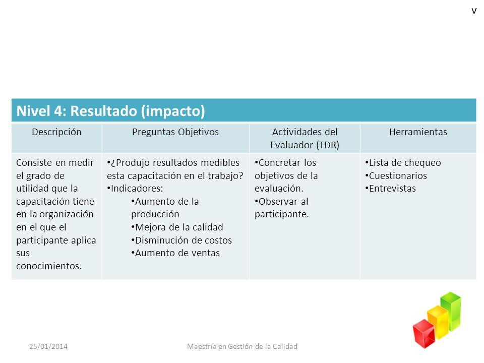 2. Modelo Kirkpatrick Nivel 4: Resultado (impacto) v Capacitación: