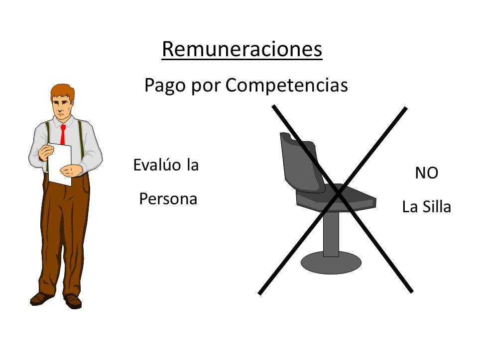 Remuneraciones Pago por Competencias Evalúo la Persona NO La Silla