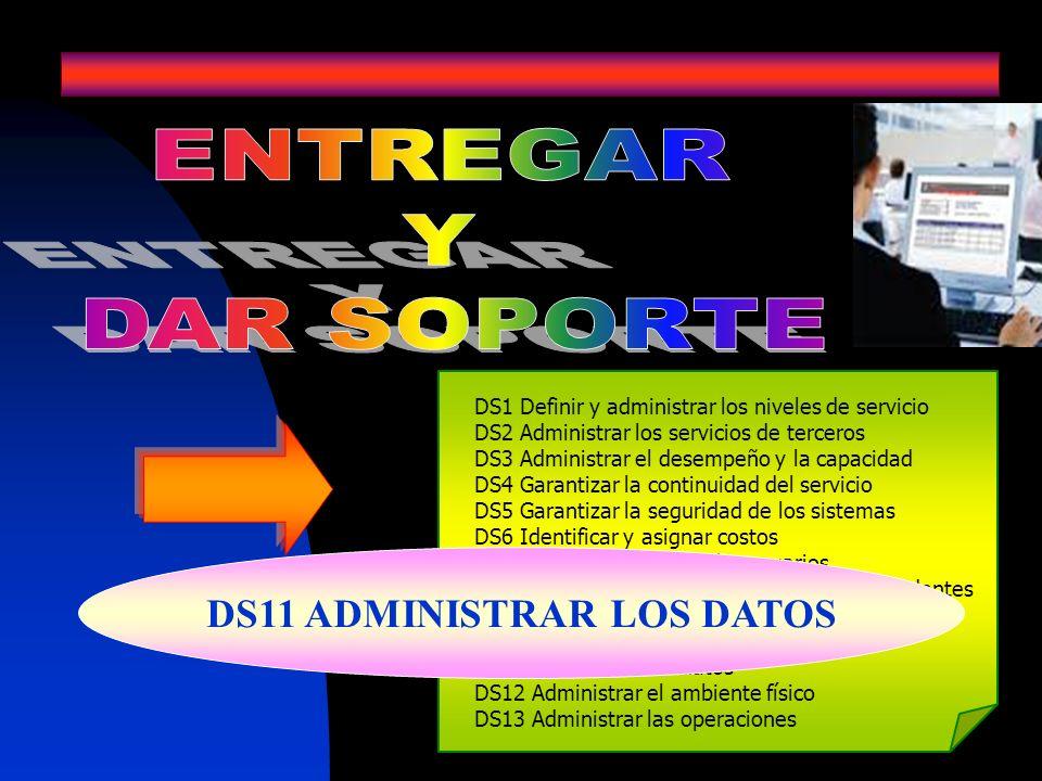 DS11 ADMINISTRAR LOS DATOS