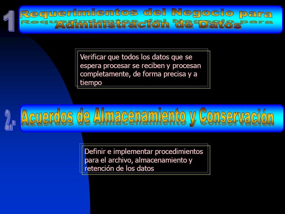 Requerimientos del Negocio para Administración de Datos 1
