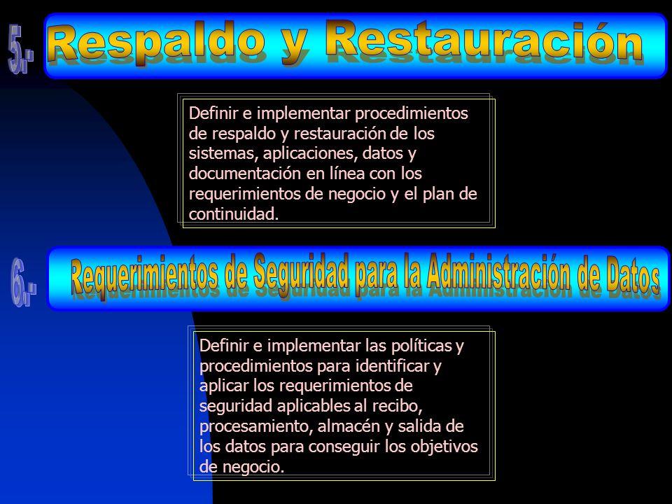 Respaldo y Restauración 5.-