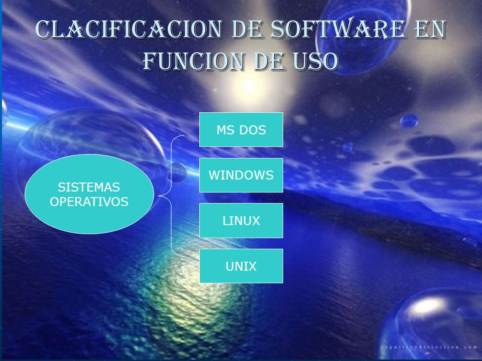 CLACIFICACION DE SOFTWARE EN FUNCION DE USO