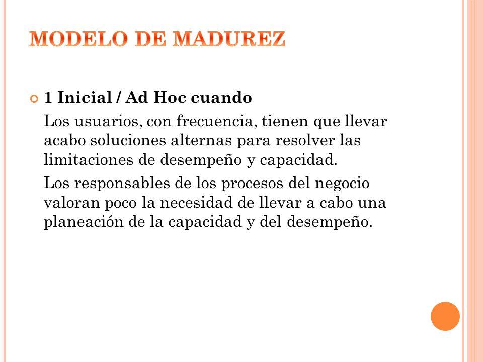 MODELO DE MADUREZ 1 Inicial / Ad Hoc cuando