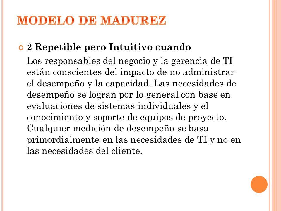 MODELO DE MADUREZ 2 Repetible pero Intuitivo cuando