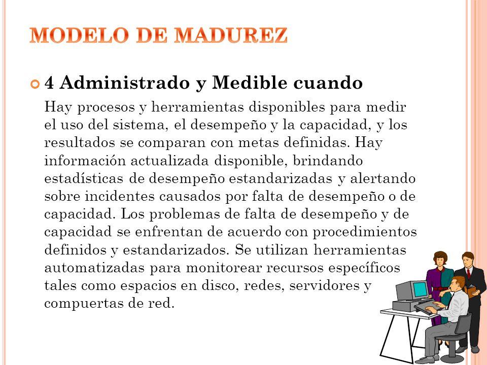 MODELO DE MADUREZ 4 Administrado y Medible cuando
