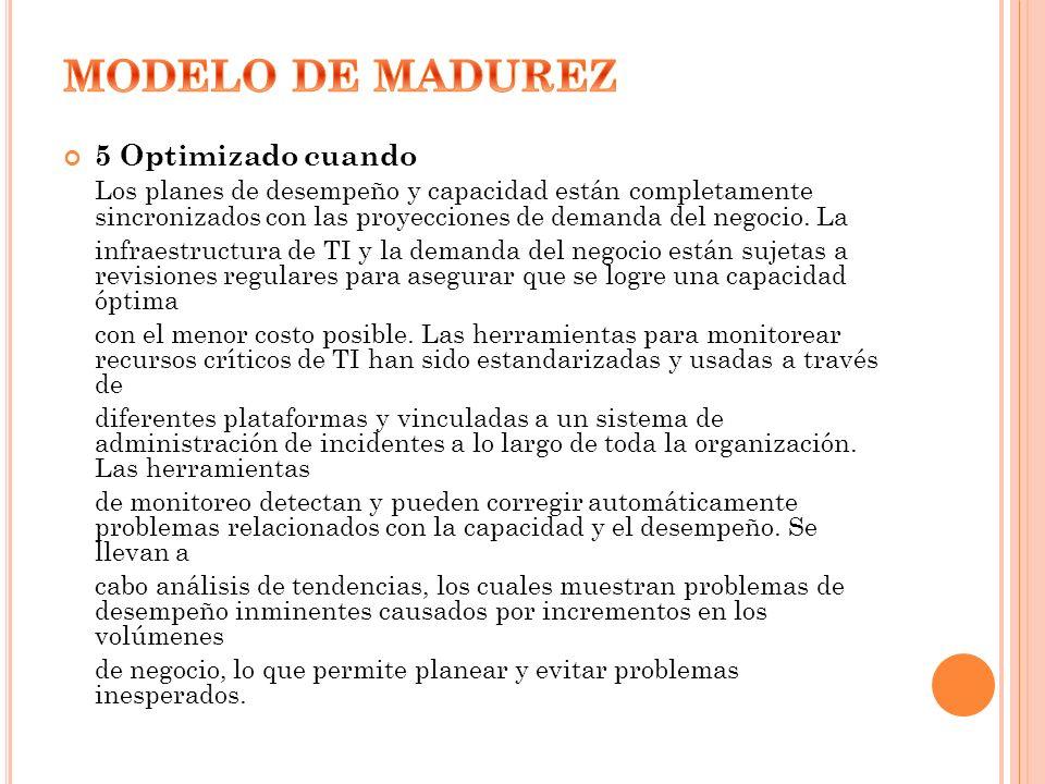 MODELO DE MADUREZ 5 Optimizado cuando