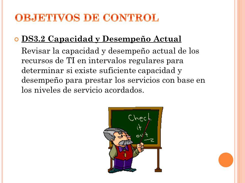 OBJETIVOS DE CONTROL DS3.2 Capacidad y Desempeño Actual