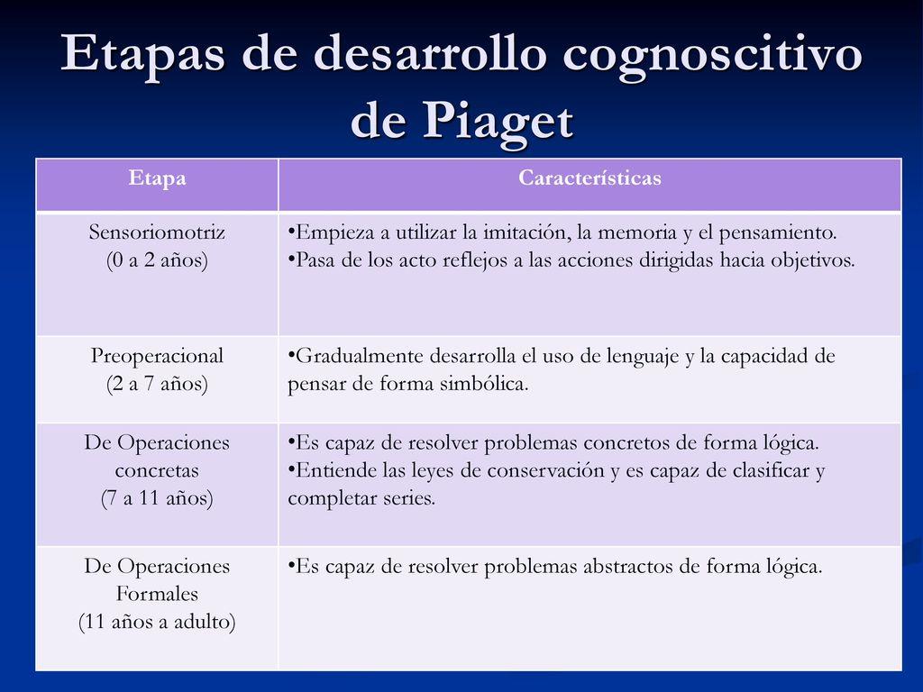 Excepcional Reanudar El Desarrollo Cognos Motivo - Ejemplo De ...