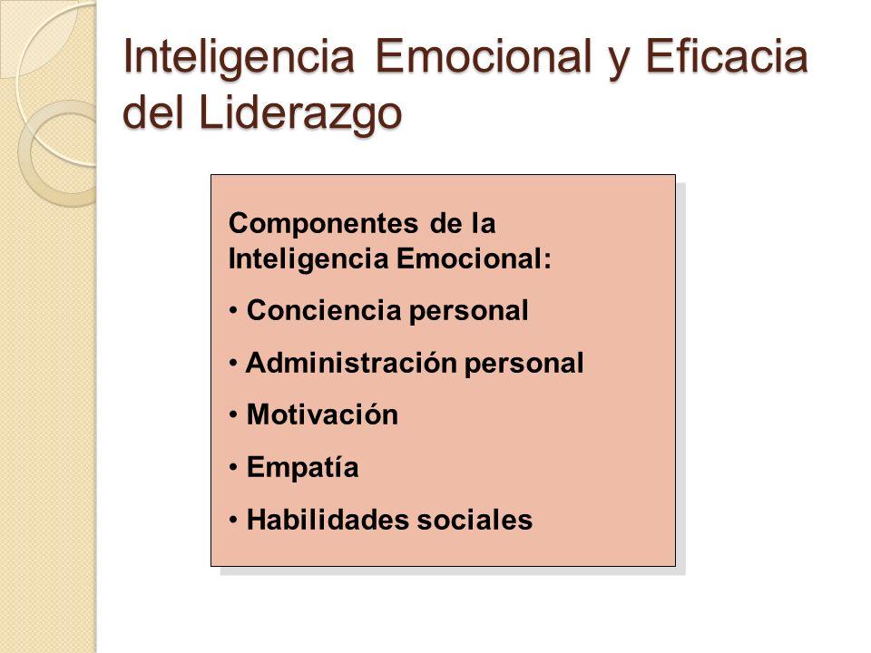 Inteligencia Emocional y Eficacia del Liderazgo