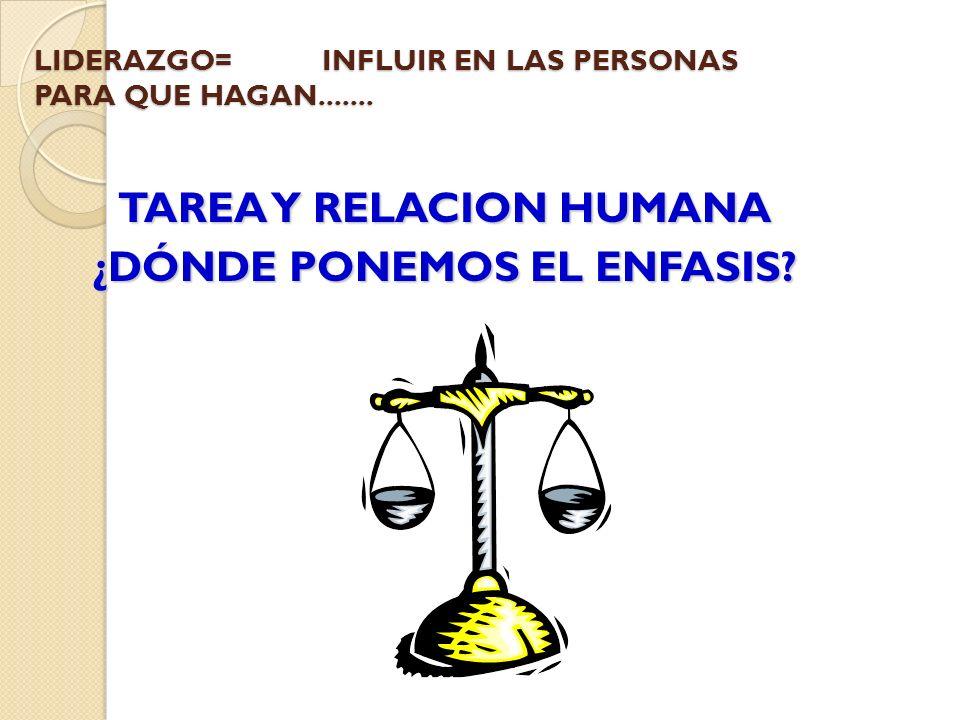 LIDERAZGO= INFLUIR EN LAS PERSONAS PARA QUE HAGAN.......