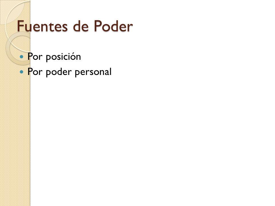 Fuentes de Poder Por posición Por poder personal