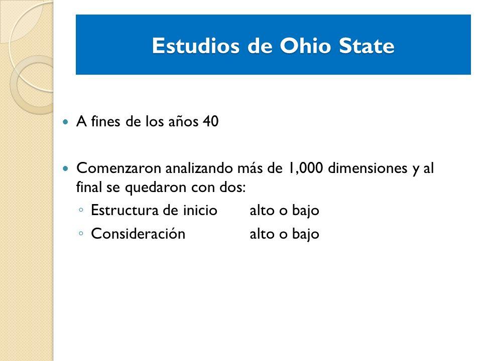 Estudios de Ohio State A fines de los años 40