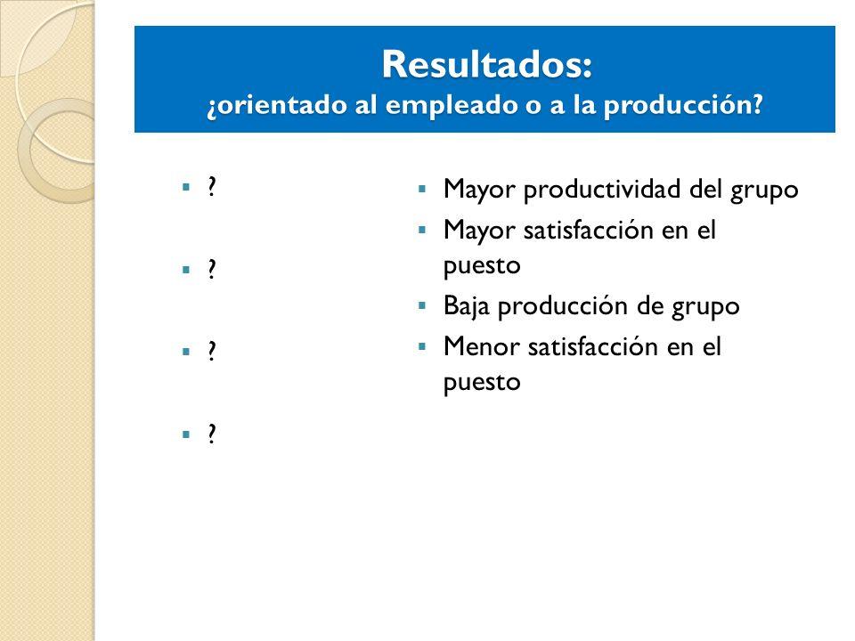 Resultados: ¿orientado al empleado o a la producción