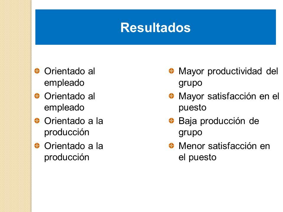 Resultados Orientado al empleado Orientado a la producción