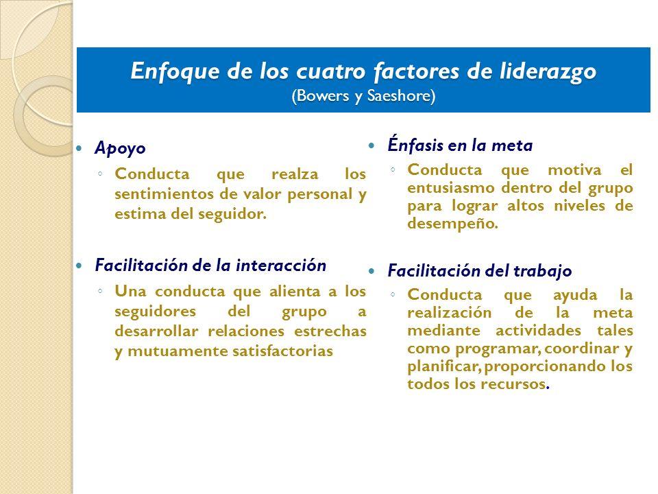 Enfoque de los cuatro factores de liderazgo (Bowers y Saeshore)