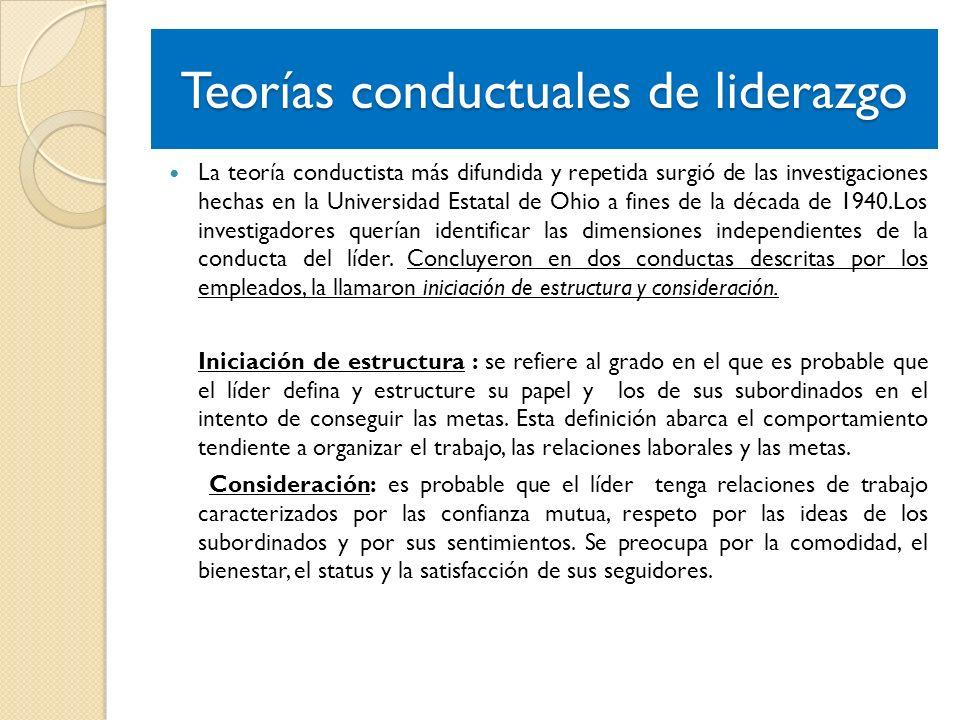 Teorías conductuales de liderazgo
