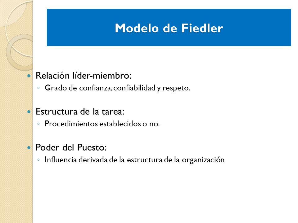 Modelo de Fiedler Relación líder-miembro: Estructura de la tarea:
