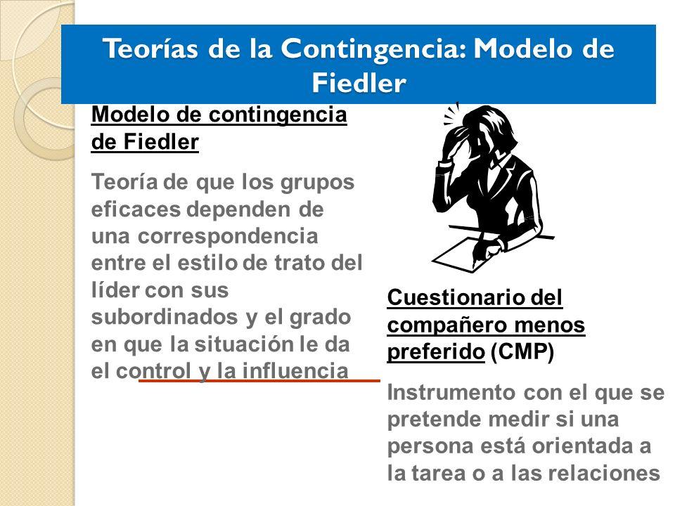Teorías de la Contingencia: Modelo de Fiedler