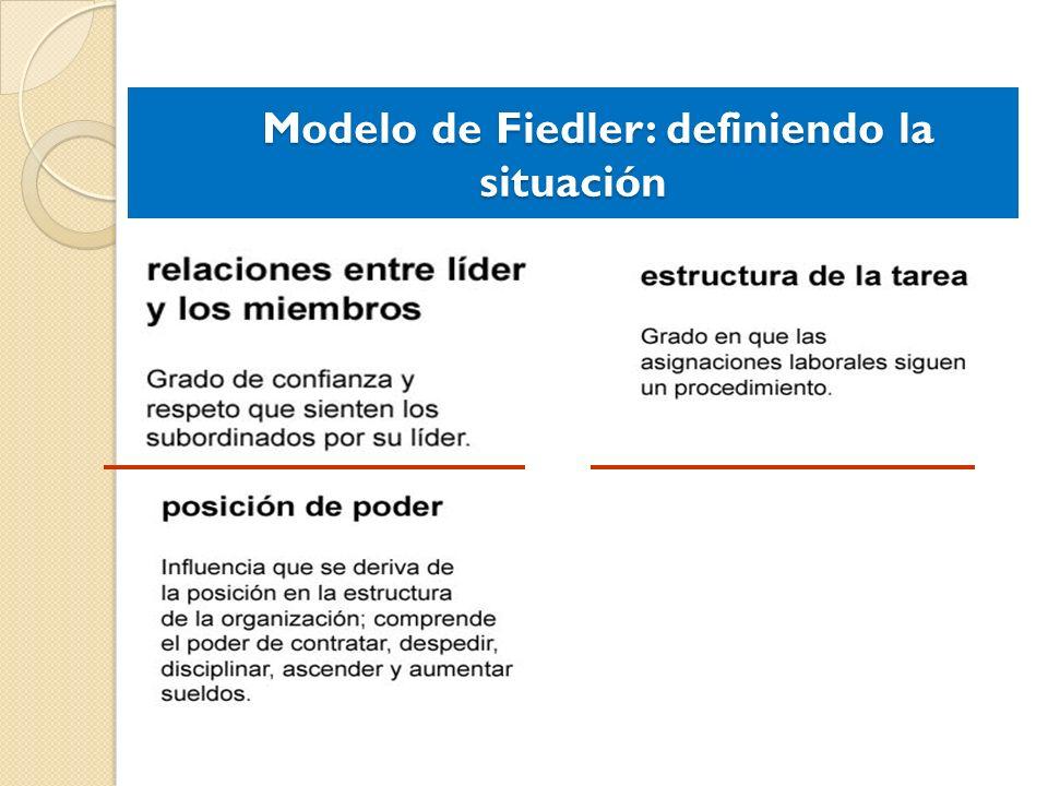 Modelo de Fiedler: definiendo la situación