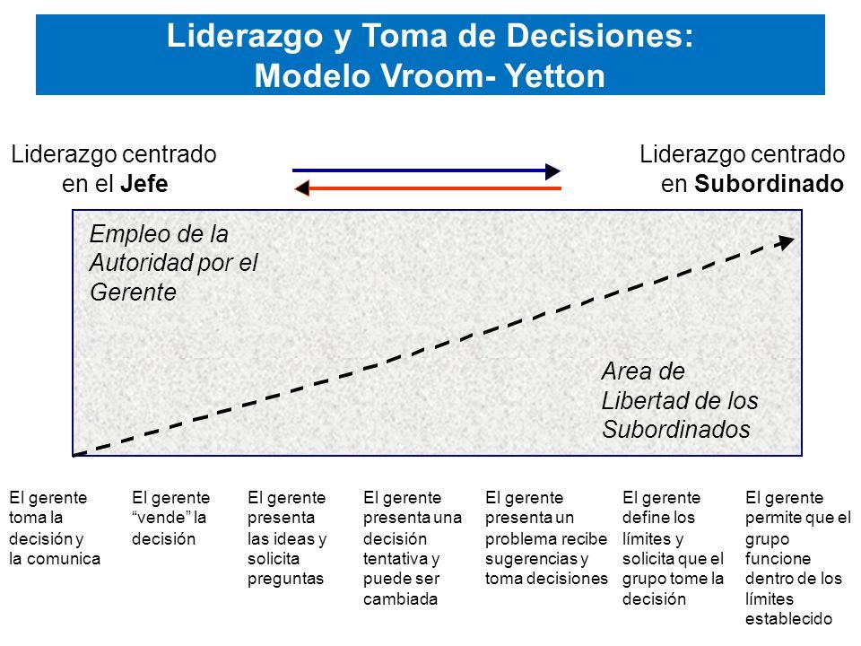 Liderazgo y Toma de Decisiones: