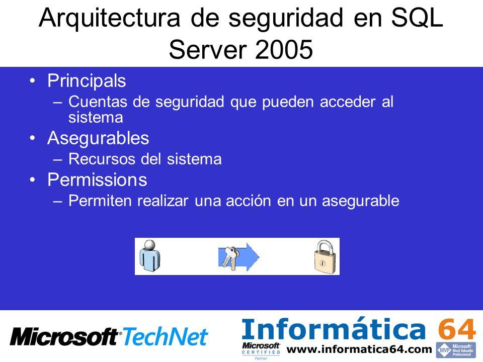 Arquitectura de seguridad en SQL Server 2005