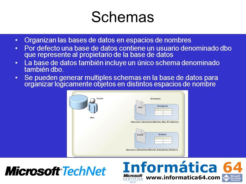 Schemas Organizan las bases de datos en espacios de nombres
