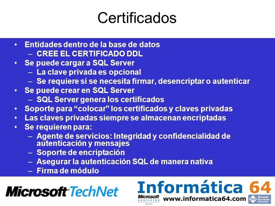 Certificados Entidades dentro de la base de datos