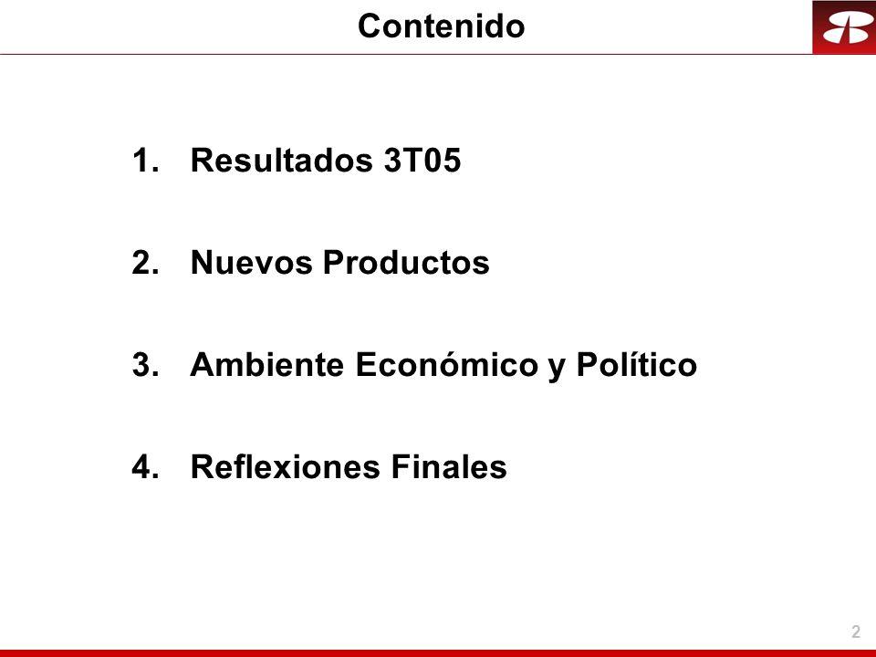 Contenido Resultados 3T05 Nuevos Productos Ambiente Económico y Político Reflexiones Finales