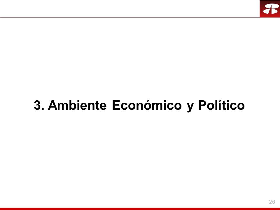 3. Ambiente Económico y Político