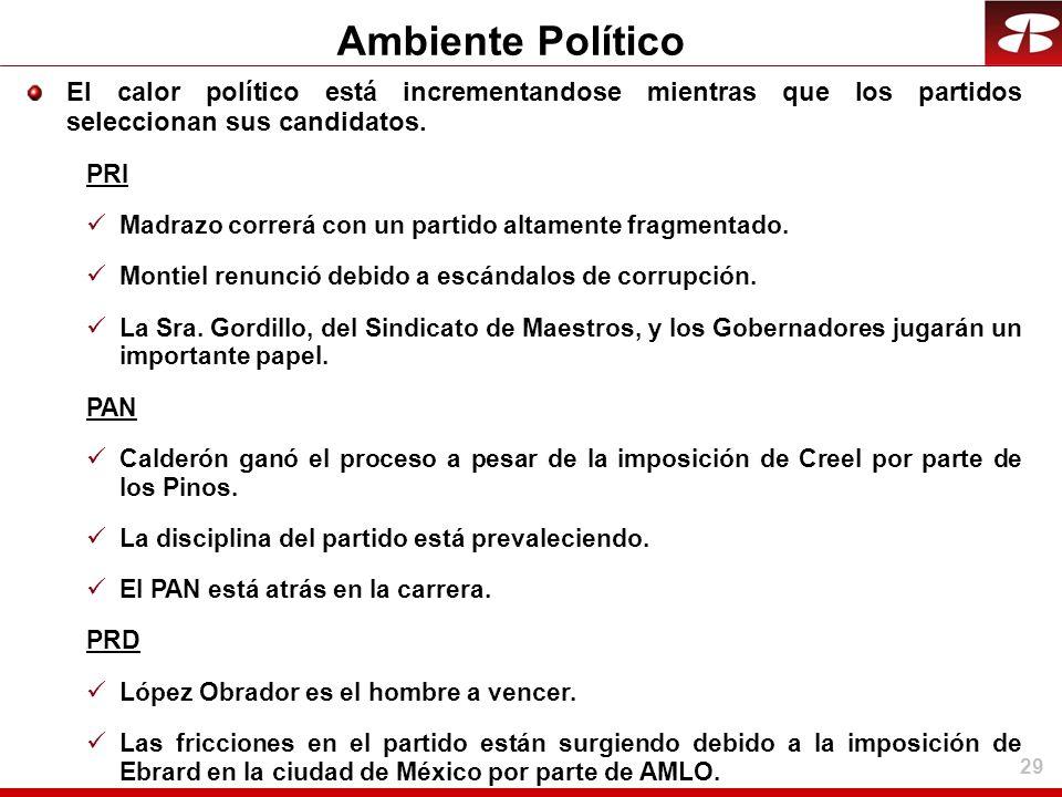 Ambiente Político El calor político está incrementandose mientras que los partidos seleccionan sus candidatos.