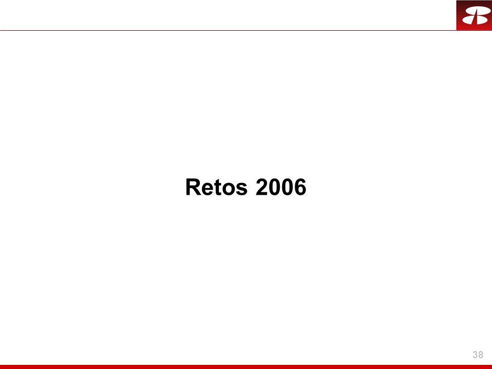 Retos 2006