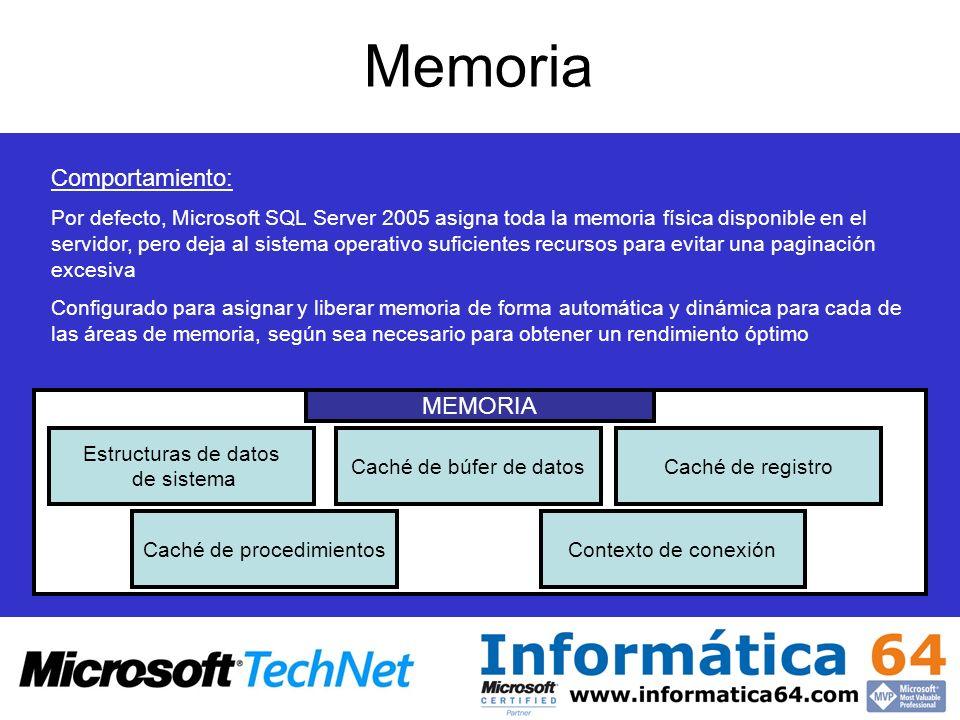 Memoria Comportamiento: MEMORIA