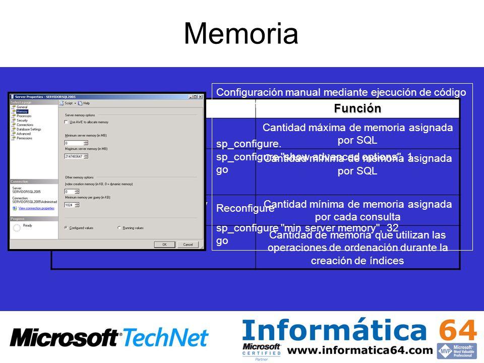 Memoria Parámetro Función