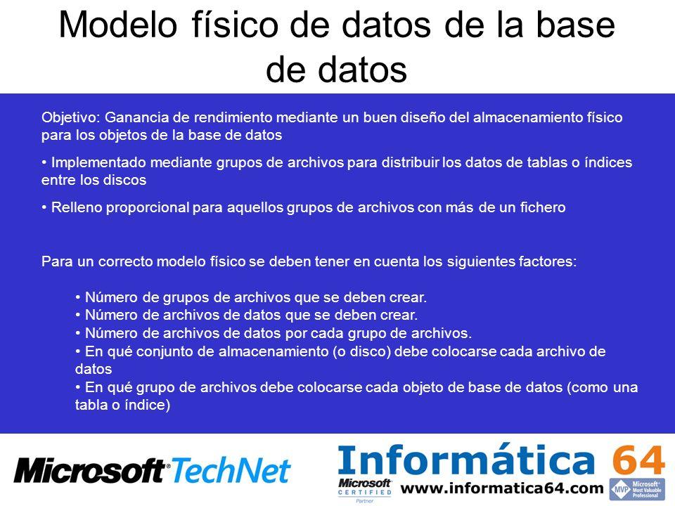 Modelo físico de datos de la base de datos