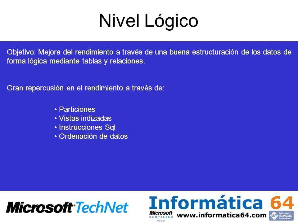 Nivel Lógico Objetivo: Mejora del rendimiento a través de una buena estructuración de los datos de.