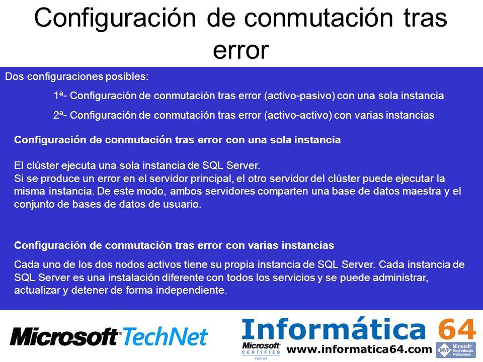 Configuración de conmutación tras error