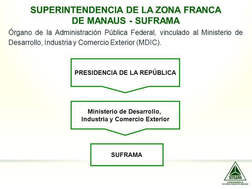 SUPERINTENDENCIA DE LA ZONA FRANCA DE MANAUS - SUFRAMA
