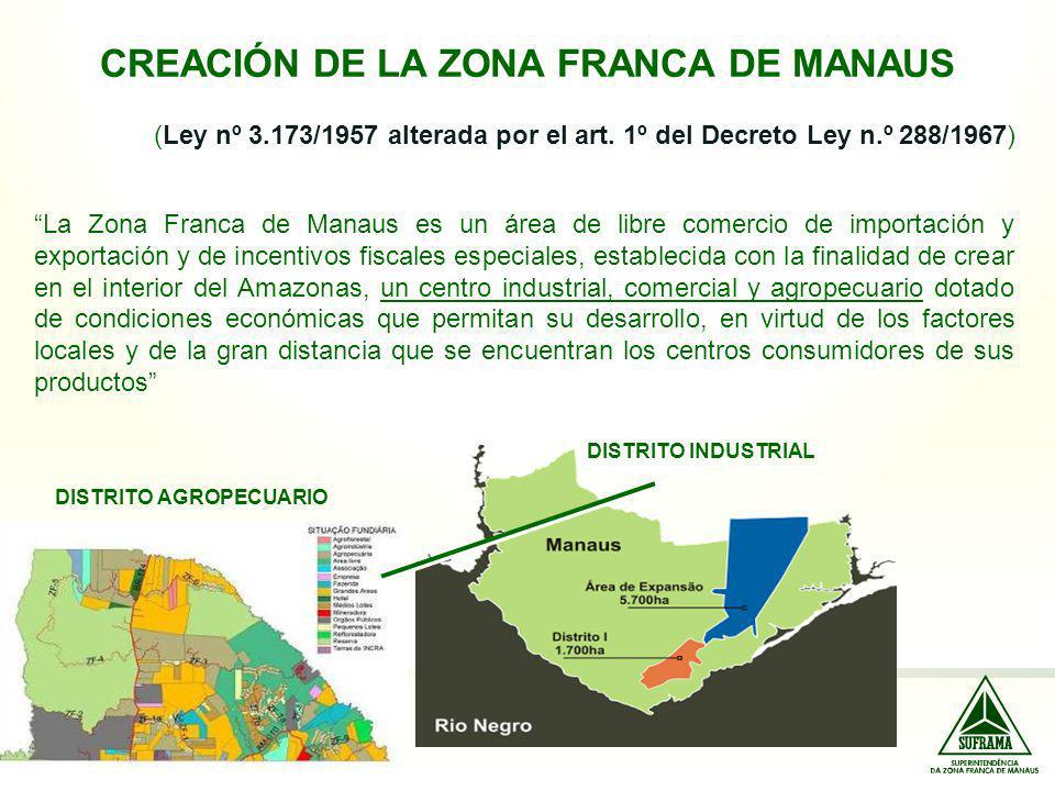 CREACIÓN DE LA ZONA FRANCA DE MANAUS