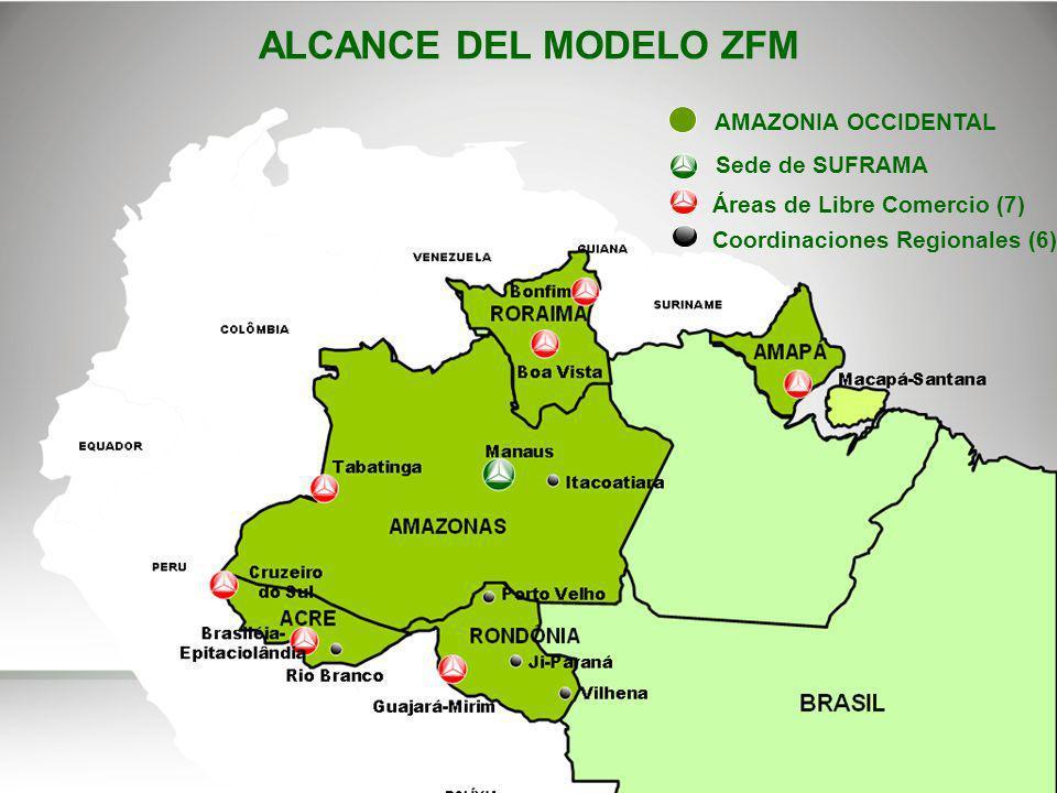 ALCANCE DEL MODELO ZFM AMAZONIA OCCIDENTAL Sede de SUFRAMA