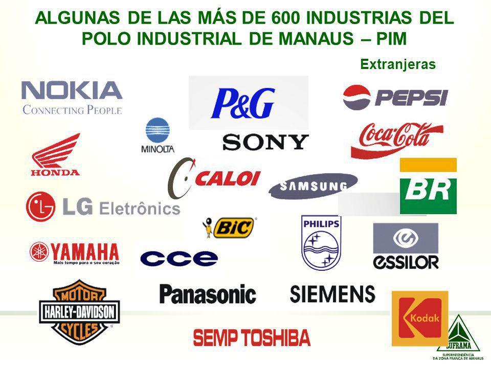 ALGUNAS DE LAS MÁS DE 600 INDUSTRIAS DEL POLO INDUSTRIAL DE MANAUS – PIM