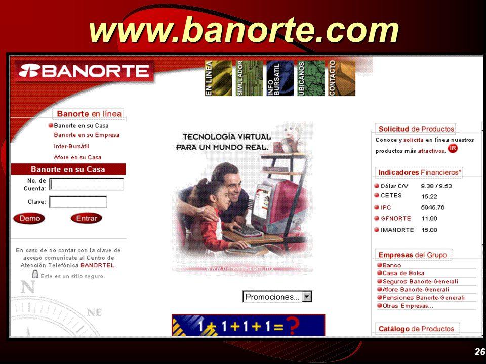 www.banorte.com